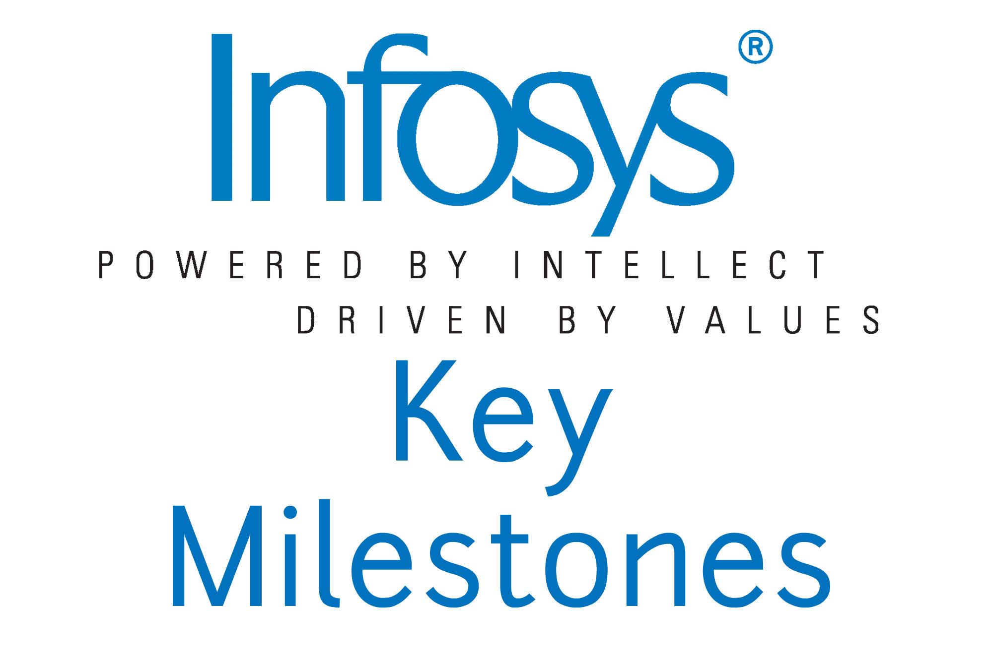 Infosys Milestones