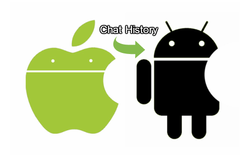 How to move Whatsapp chat history from iPhone 4 to