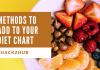 Diet Chart Plan