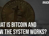 What is Bitcoin and How the System Works